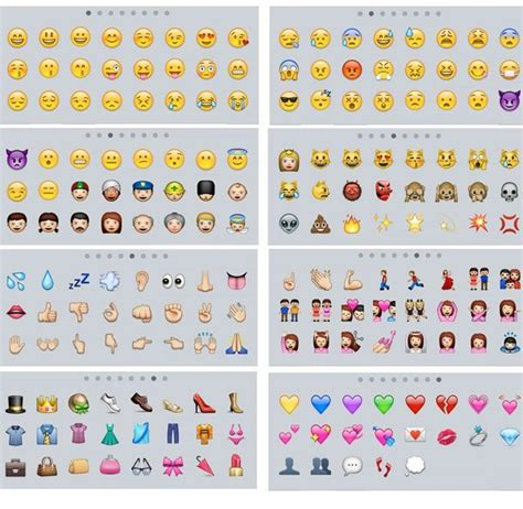 emoticons iphone the ultimate guide to using emoji on iphone and mac