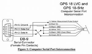 Diagram Garmin Gps 18 Pc Wiring Diagram Full Version Hd Quality Wiring Diagram Diagramstarkn Opendayfranchising It