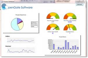 Business Dashboard Template Excel