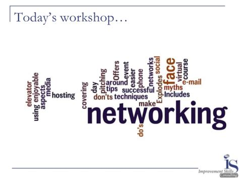 Networking Skills Workshop. Resume Templates For Sales Positions. Best Creative Resumes. What Is The Meaning Of The Word Resume. Resume Action Verb. Resume For Teachers Pdf. Resume Communication. Sample College Graduate Resume. Sample Resume College Application