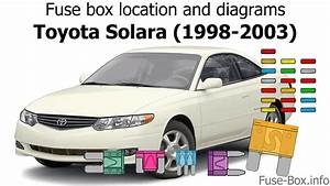 Fuse Box For Toyotum Solara