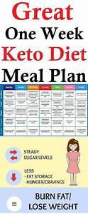 Boiled Egg Diet Diet Plan Weight Loss Egg Keto Diet Meal Plan Ketogenic Diet Meal Plan Keto Diet
