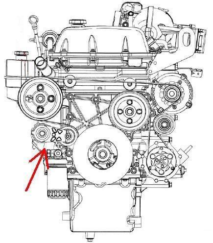 Chevrolet Trailblazer Serpentine Belt