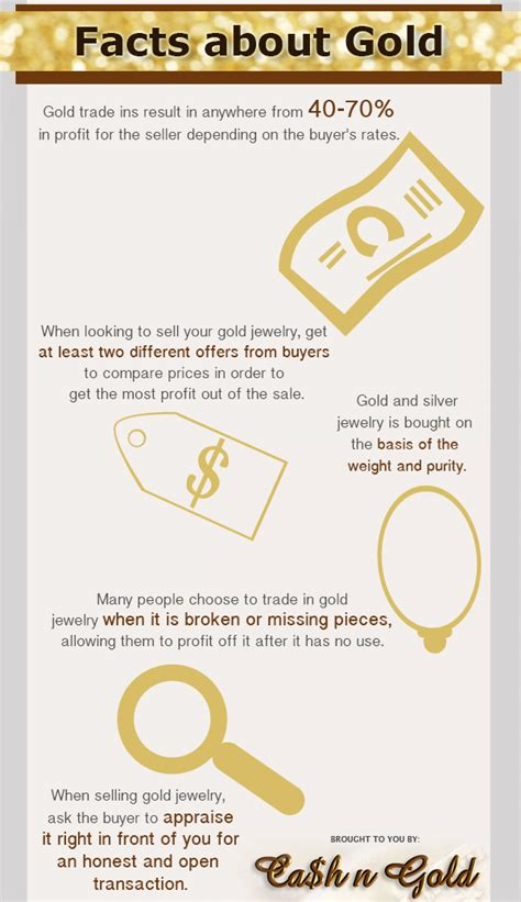 facts about gold visual ly