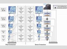 Darknet Yolo Github - calendarios HD