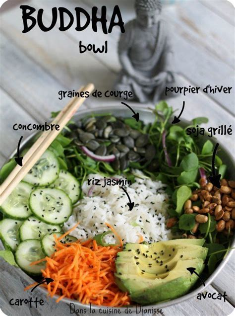 recette de cuisine de regime 195 best images about recettes salées vegan on