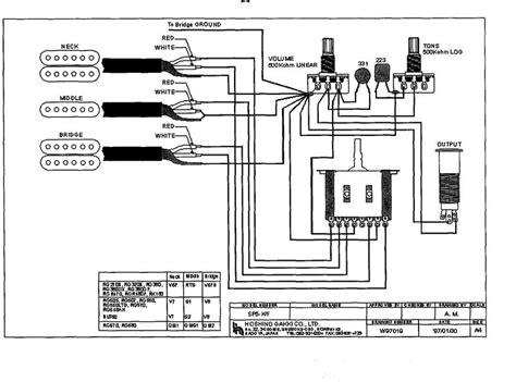 ibanez rg series wiring diagram wiring diagram and