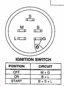 Indak Lawn Mower Key Switch Wiring Diagram : what are the color code for ignition switch block for a ~ A.2002-acura-tl-radio.info Haus und Dekorationen