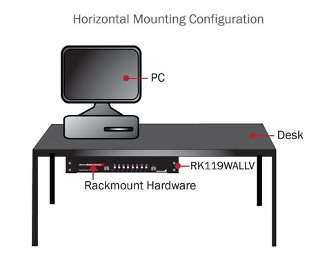 under desk rack mount computer desk with rack mounts cosmecol