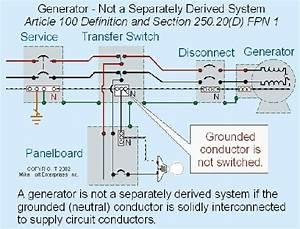Portable Generator House Backup Grounding - Generators