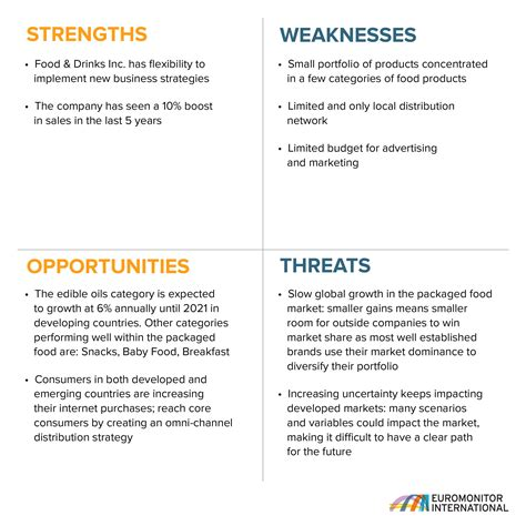 swot analysis template  case study