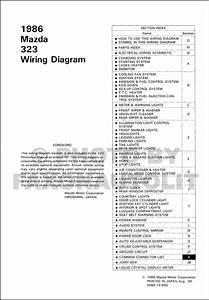 Jnt 1986 Mazda 323 Wiring Diagram Azw Download