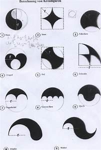 Umfang Berechnen Kreis : radius oder durchmesser anhand des umfangs berechnen kreis mathematik geometrie ~ Themetempest.com Abrechnung