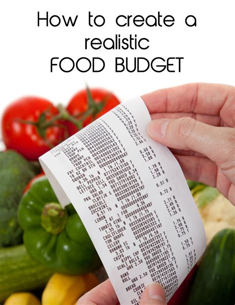 budget cuisine how to create a food budget eat well spend smart