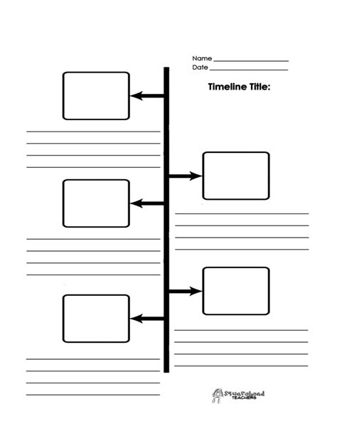 blank project timeline template