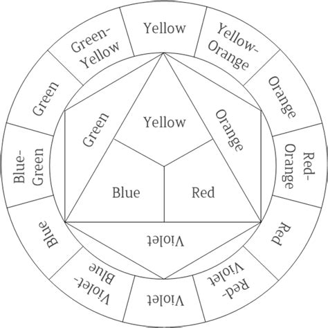 color wheel chart   printable diagrams