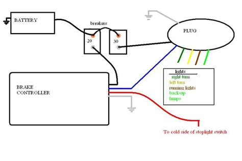 similiar k trailer brake wiring diagram keywords trailer brake wiring diagram ih8mud forum
