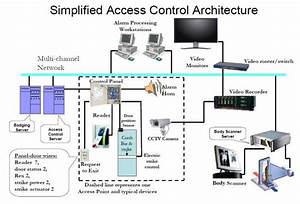 10 Best Network Operations Centers Images On Pinterest