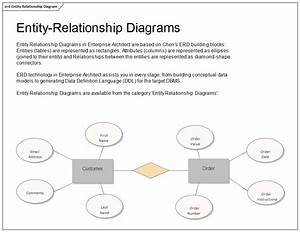 Entity Relationship Diagram