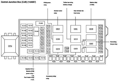 ford truck fuse diagram camizuorg