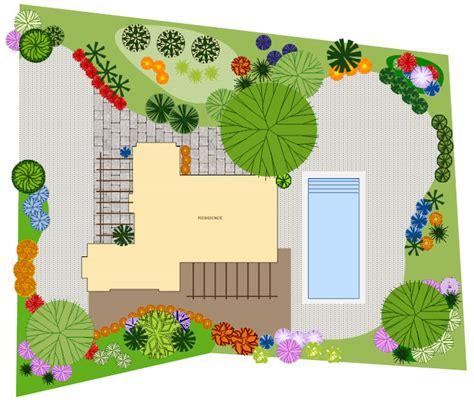 creating a landscape plan garden plan design the perfect garden