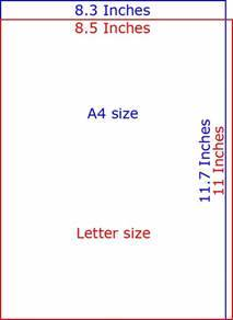 a4 paper size in inches