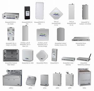 Telecommunications Network