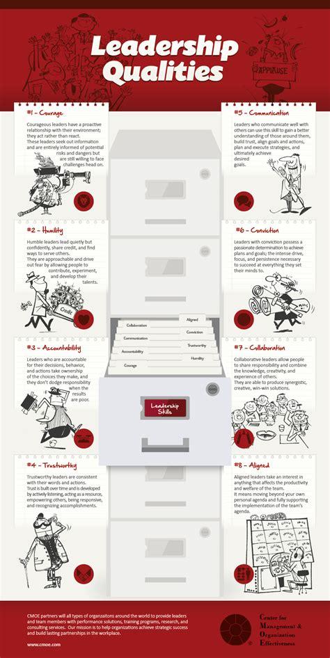 leadership qualities infographic infographic list