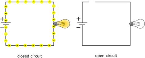 Closed Open Short Circuits Dummies