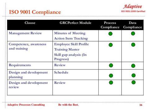environmental management system gap analysis template