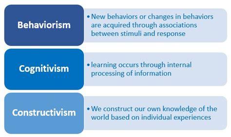 behaviorism philosophy  education definition