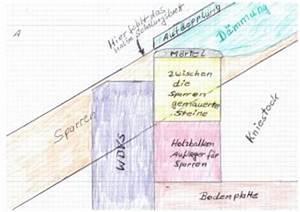 Zwischensparrendämmung Ohne Unterspannbahn : wie endet wdvs dachanschluss nicht bel ftetes ged mmtes dach ~ Lizthompson.info Haus und Dekorationen