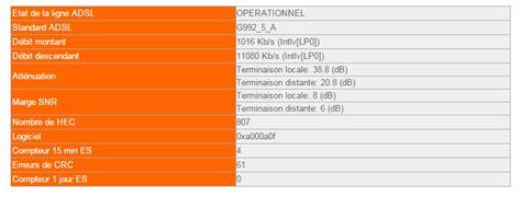 r 233 solu d 233 bit descendant normal mais d 233 bit montant m 233 diocr communaut 233 orange