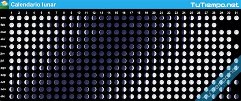 calendario lunar completo ano fases lunares anuales