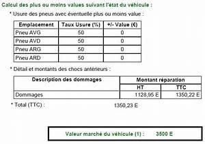 Calcul Cote Auto : faut il faire venir un expert pour un v hicule d 39 occasion ~ Gottalentnigeria.com Avis de Voitures