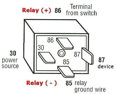 mopar gm hei wiring diagram using a bosch relay for a