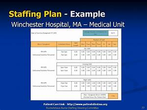 29 images of staffing matrix template for nurses infovianet With staffing plans template