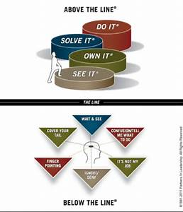 Finding The Right Fit  U2013 The Importance Of Client  Agency Culture Alignment