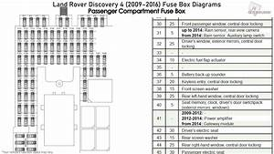 Land Rover Discovery 4  2009-2016  Fuse Box Diagrams