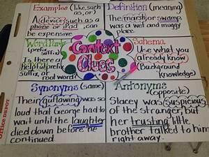 Context clues anchor chart | Classroom Stuff | Pinterest ...