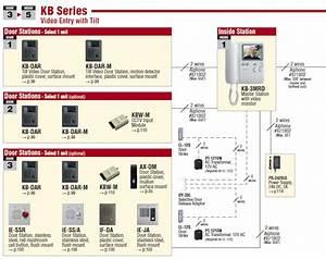 Intercom Systems Info  U0026 More