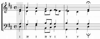 Harmony Chords Theory Introduction Grade Tonal A1