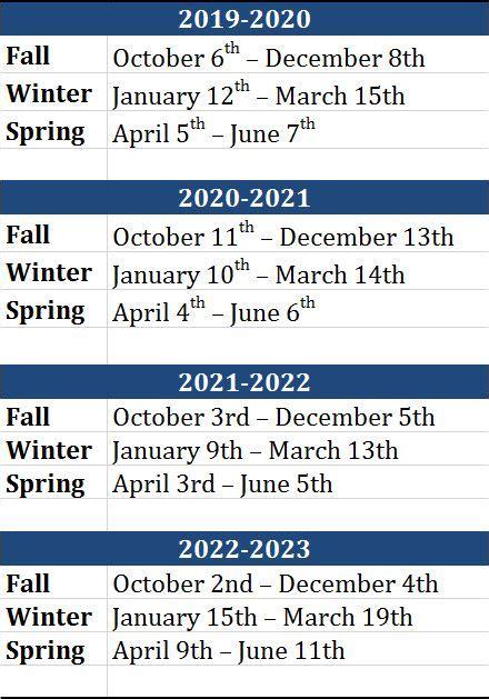 Ucla Academic Calendar 2022 23.Ucla Academic Calendar 2020 2021