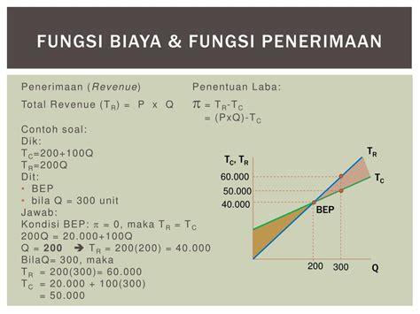 contoh soal fungsi produksi matematika ekonomi