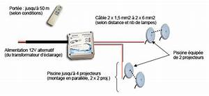 Lampe De Piscine : lampes piscine spectracolor installation aquinea ~ Premium-room.com Idées de Décoration