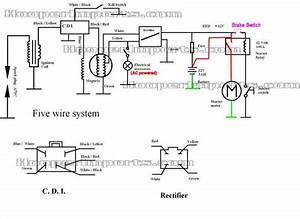 Wiring Diagram For Chinese Atv