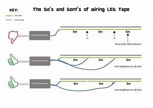 Arduino - Powering 30m Of Rgb Led Strips