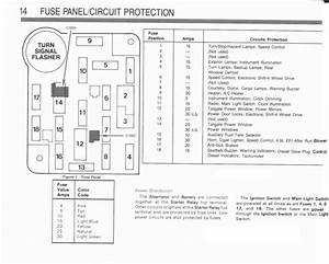 1992 Ford Bronco Fuse Box Diagram