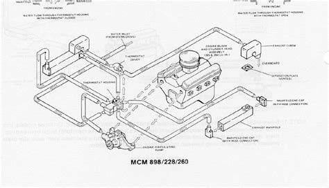 Mercruiser Thermostat Wiring Diagram by 1979 Mercruiser 260 Mr 1 Impeller Melted Again Page
