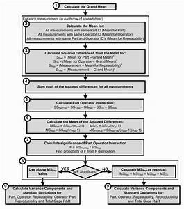 Manual S Spreadsheet Regarding Manual J Calculation
